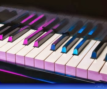 Best Digital Piano Under 2000 Dollars