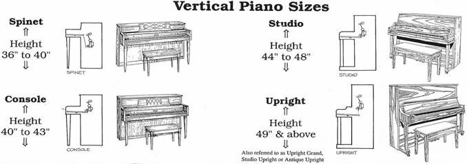 piano height sizes