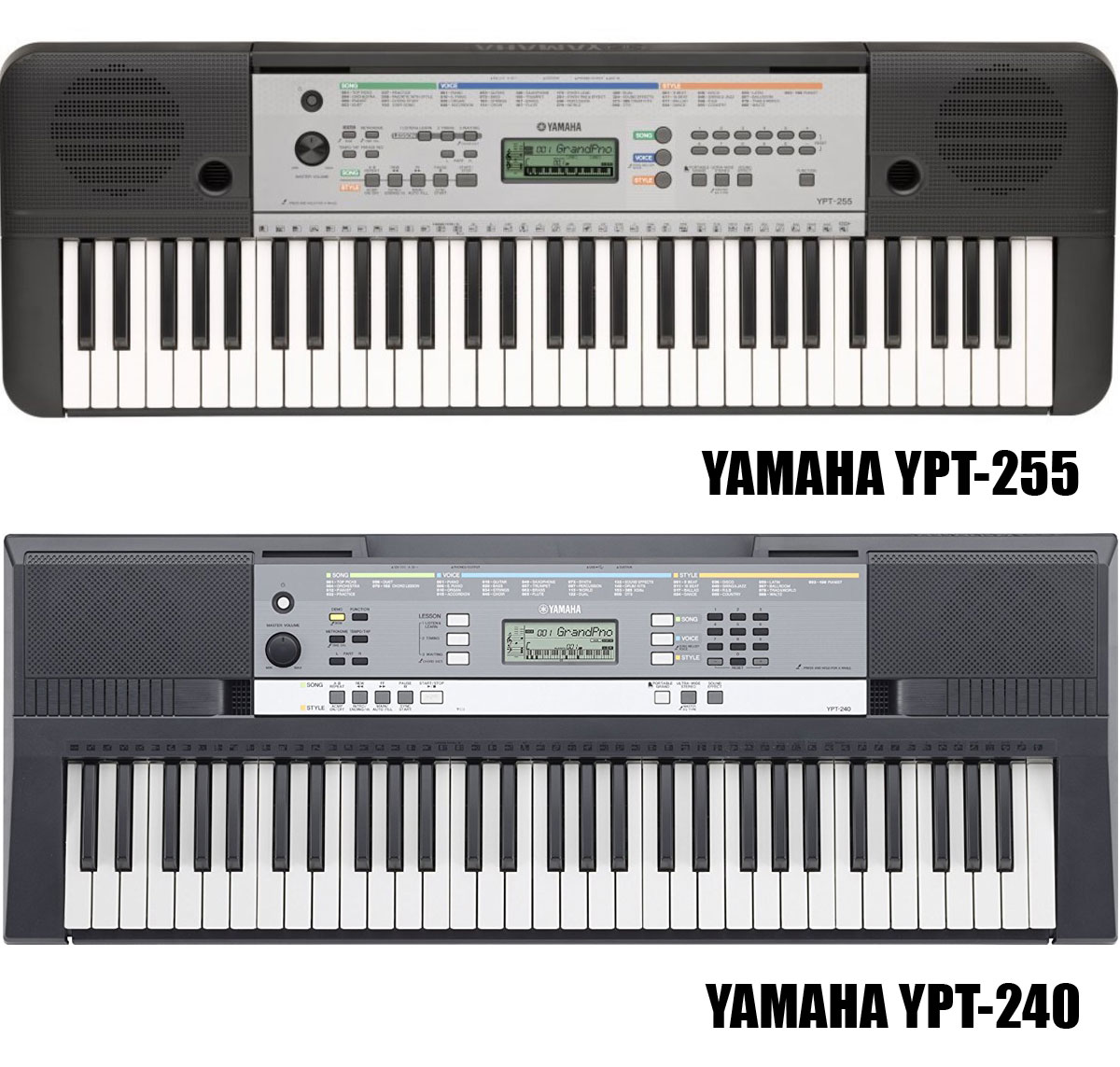 yamaha ypt 240 review 2018 fun features for beginners. Black Bedroom Furniture Sets. Home Design Ideas